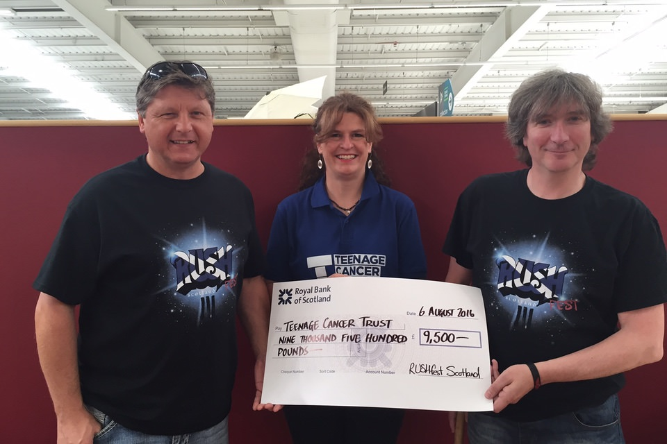 RUSHfest 2016 Funds Raised